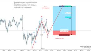 Hedging Strategy in Modern Elliott Wave Theory è una strategia a basso rischio ...