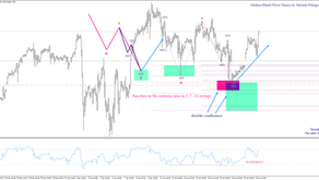 Double confluence in Modern Elliott Wave Theory