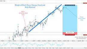 Modern Elliott Wave Theory, Trend and Risk-Reward...