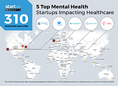 5 Top Mental Health Startups Impacting The Industry