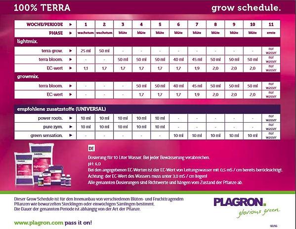 Plagron terra grow schedule