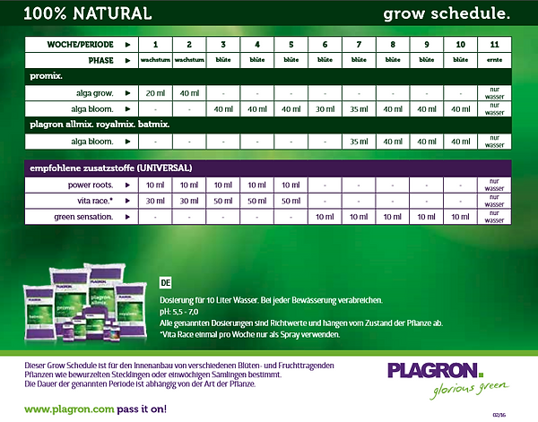 Plagron 100% Natural grow schedule