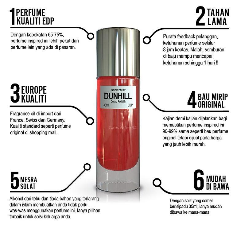 Perfume Inspired Syahera