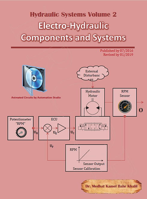 Hydraulic System Volume 2: Electro-Hydraulic Components and Systems