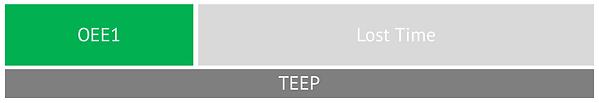 OEE1 vs TEEP.png