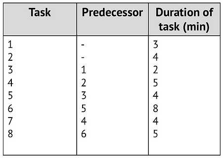 Sequence of task.png