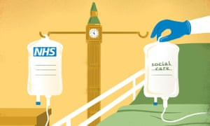 """""""Yeah where is the geezer?""""- Why Cameron's cuts to Social services are part of the NHS crisis"""