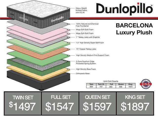 2020 - Dunlo. - PriceCard Barcelona.jpg