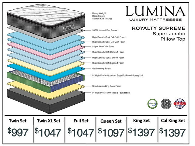 Lumina Royalton Supreme Super Pillow Top