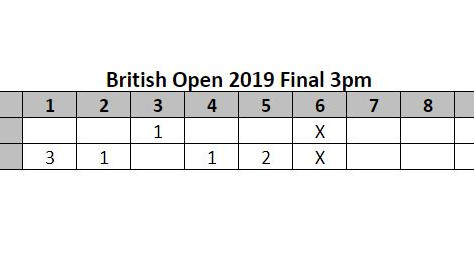 British open  Finals and GSCT finale