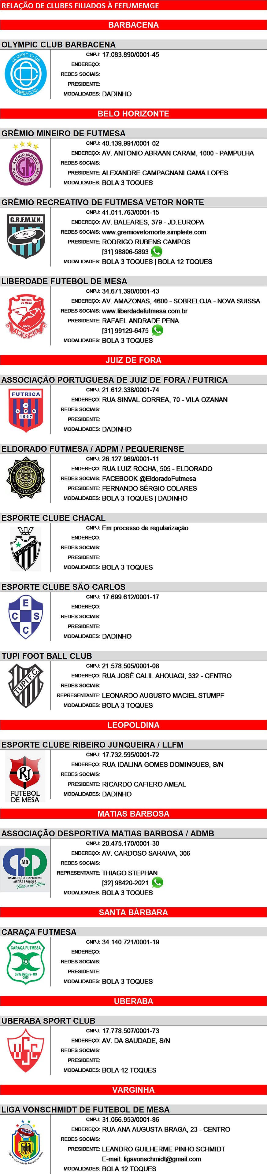 2021 clubes 17 03 2021.png