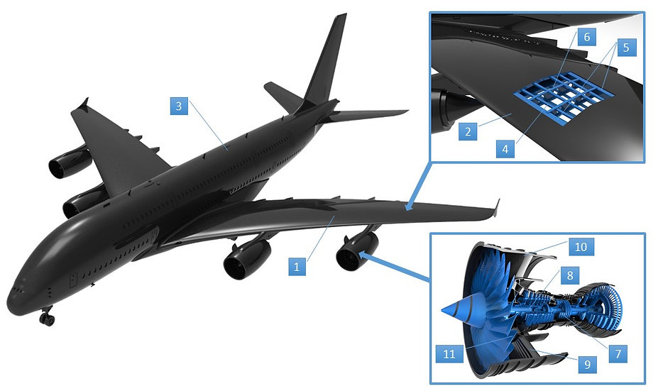 Aircraft NDT inspection solutions