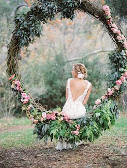 Selecting Your Wedding SEASON