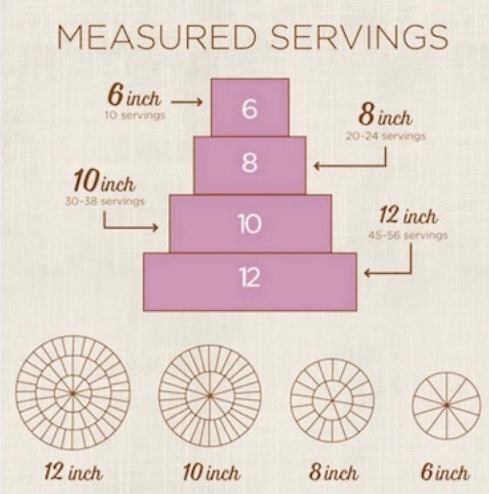How to serve wedding cake