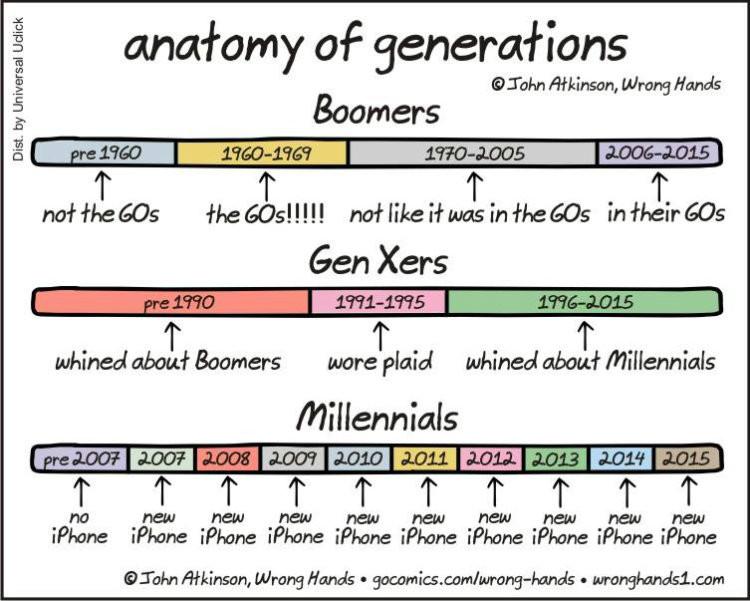 Love Spans Generations