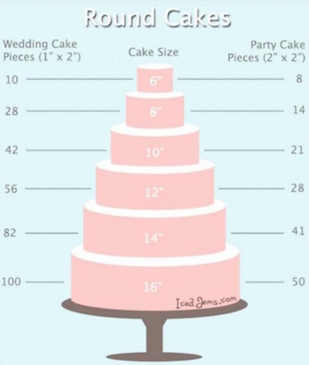 cake sizes