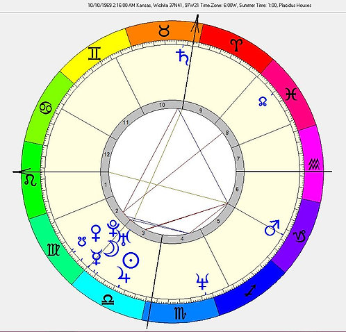 Natal Chart with Report