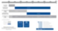 Mona Shores Bond Campaign Graph 2018_fin
