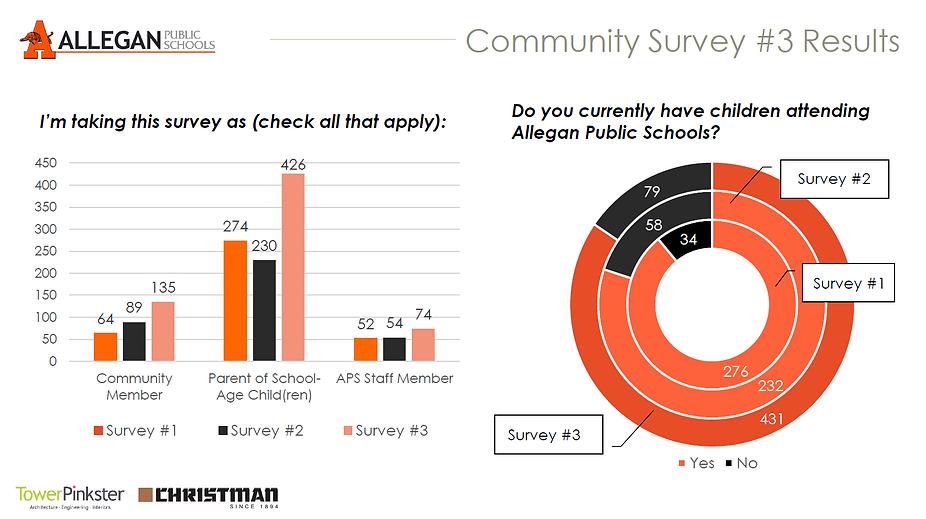 Survey3Cover.png