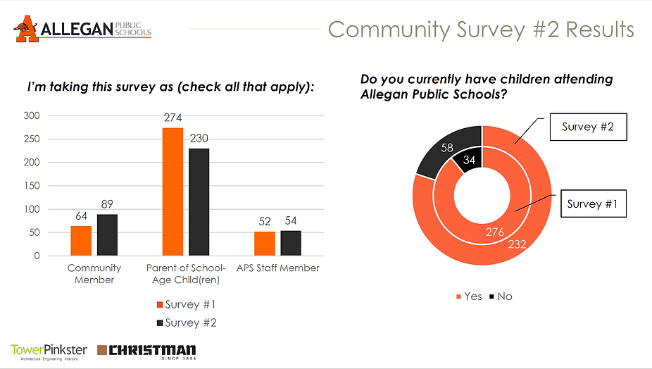 Survey2Cover.png
