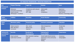 ICO analysis framework from investor perspective