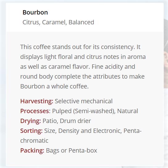 Bourbon - 250g