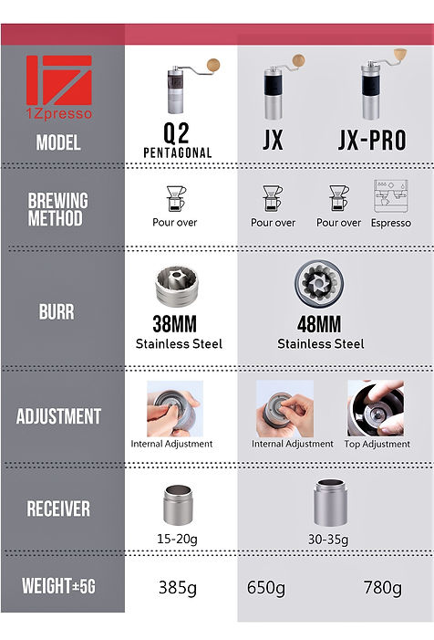 1Zpresso product catalog.jpg