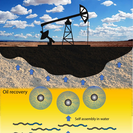 Thinking back to (almost) 10 years of research in enhanced oil recovery (EOR)