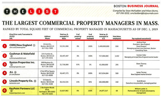 BBJ Managers list 0120.jpg