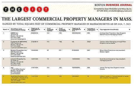 BBJ Managers list_0221.jpg
