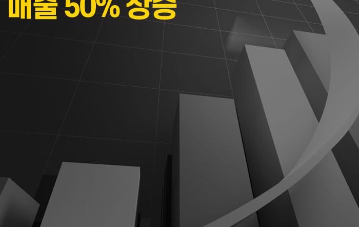 공감 마케팅을 통한 '코로나 극복' 및 매출 50% 상승