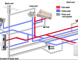 water supply designing.png