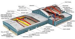 A-3d-PEB-Building-with-Nomenclature.jpg