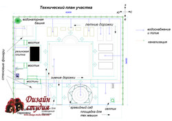 технический план участка