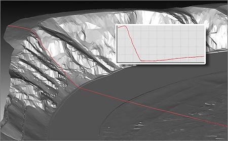 Digitales Geländemodell und Profilschnitte