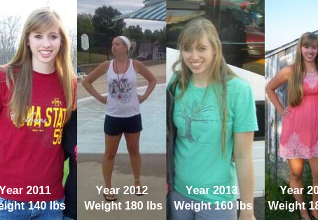 It's Been Ten Years: My Eating Disorder Story