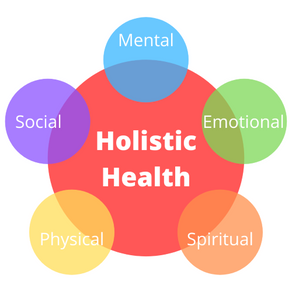 A Holistic Approach to Eating Disorder Recovery