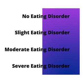 Eating Disorder Severity Test