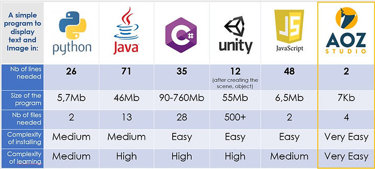 comparing langages English.jpg