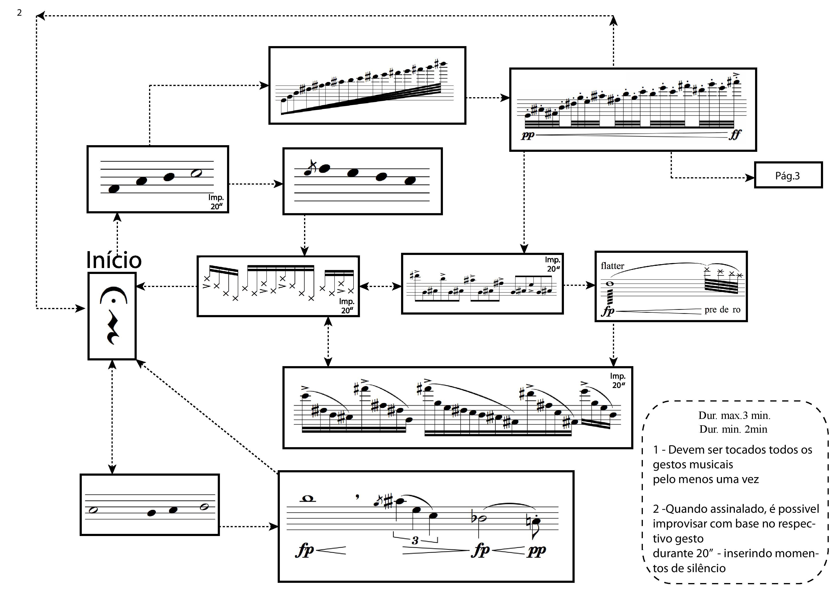Flutuações_solo flute