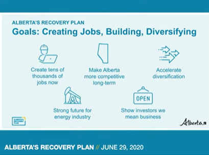 Premier Jason Kenney Announces Alberta's Recovery Plan