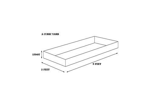 cubic-yards-example001.jpg