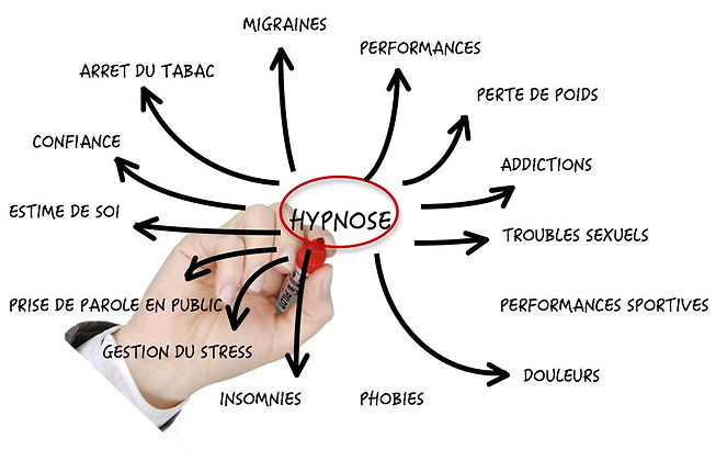 img-6-diapo_180-addictions-phobies-somme