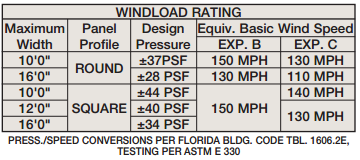 windload-info-table.png
