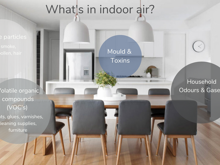 Improve your Indoor Climate