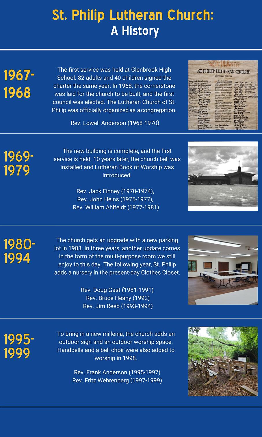 Timeline (1200 x 2000 px) (5).png