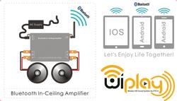 Diagrama Sistema WiPLAY Bluetooth