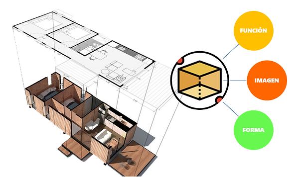Diagrama Conceptual.png