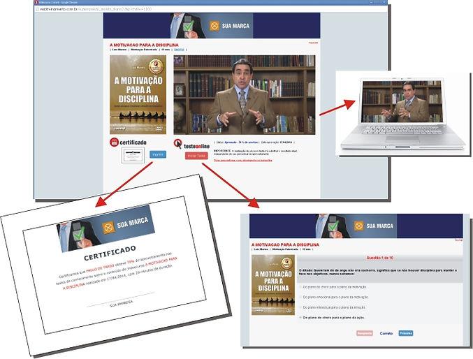 Videocurso Online Commit: como funciona!