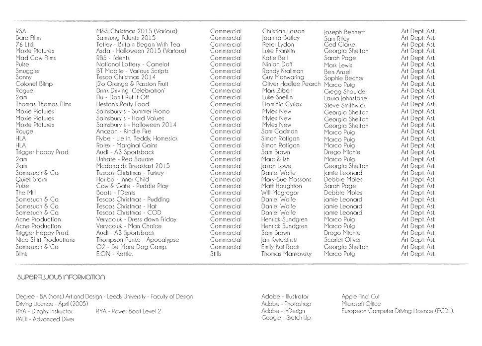 Charlie Hippisley Credit List 27-02-17_P